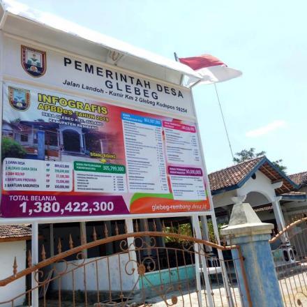 Pemasangan Plang Informasi Desa - 6/10/2019